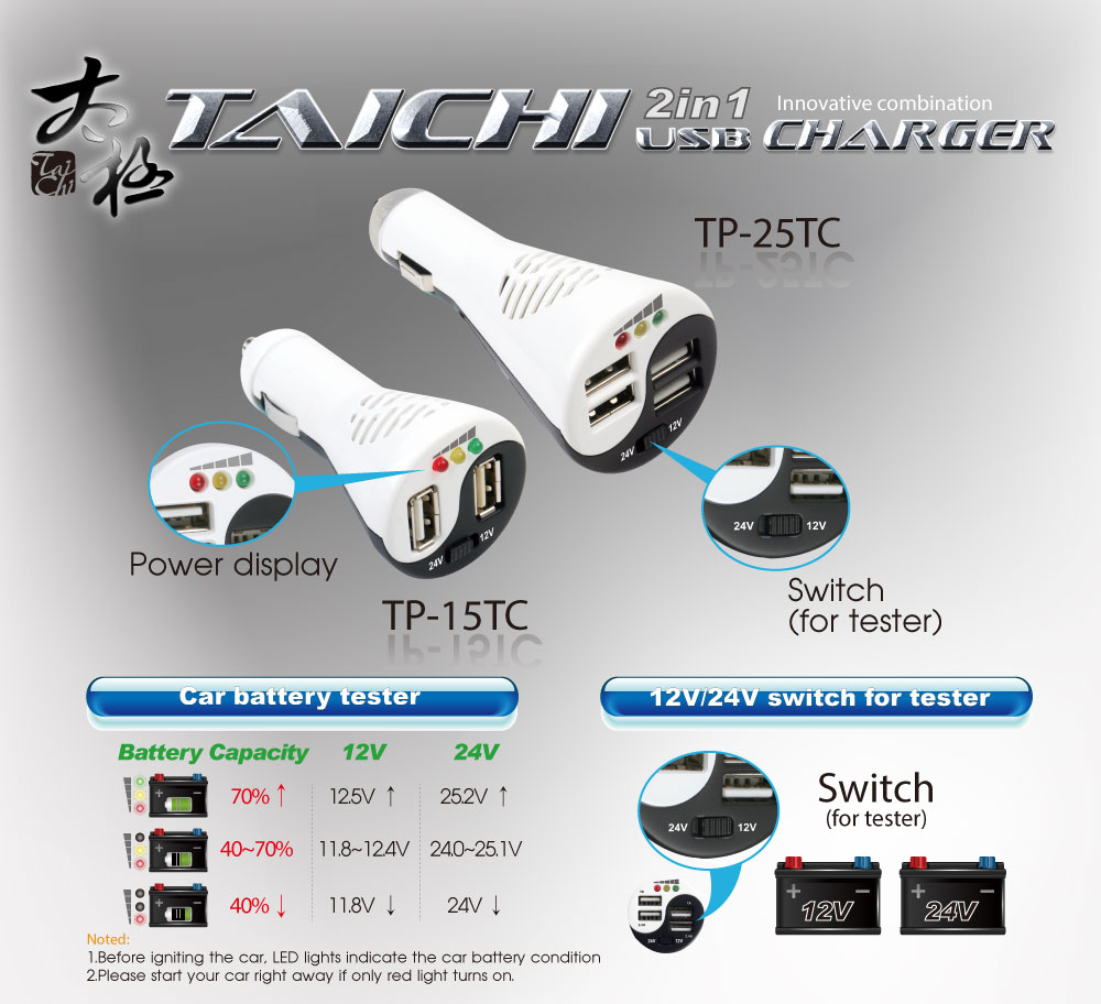 Taichi 2 In 1 Car Usb Power Charger And Car Battery Tester Supply Ce Tuv Ul And Iso 9001 Manufacturing And Developing Titan Technology Limited