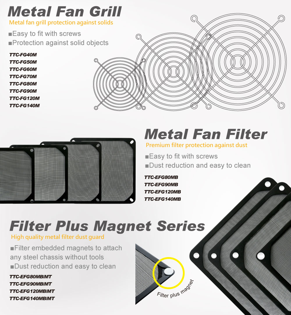 Cooling fan filter/dustproof fan filter/PC case filter/finger guard/ metal grills/metal fan grills